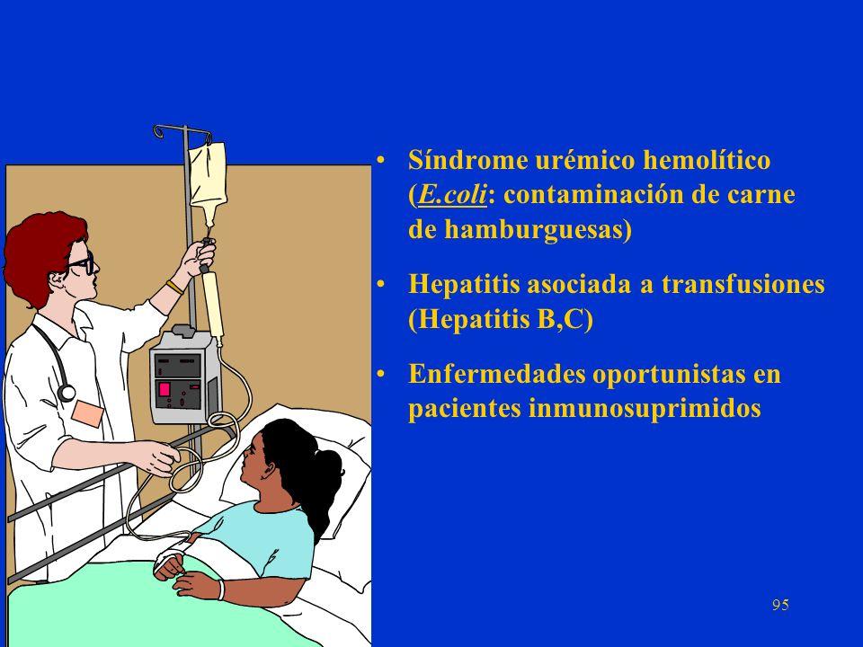 Desarrollo Tecnológico e Industrial Globalización de suministros de alimentos Transporte de tejidos y órganos Drogas que producen inmunosupresión Ampl