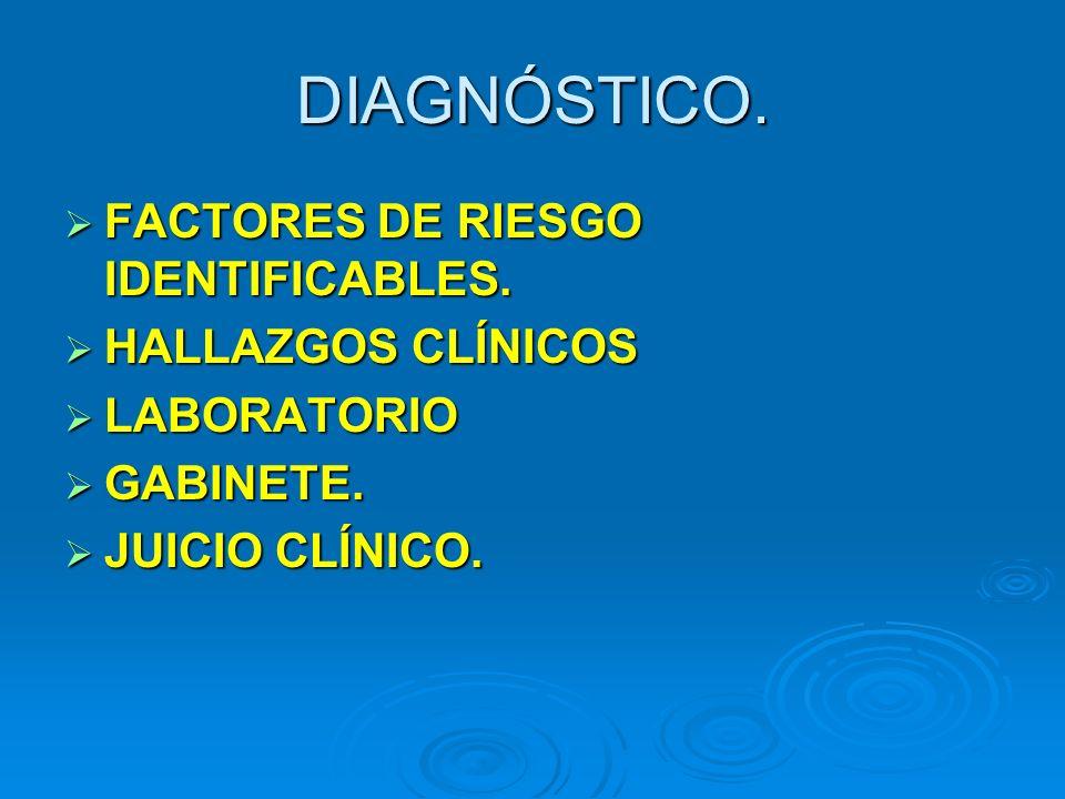 DIAGNÓSTICO. FACTORES DE RIESGO IDENTIFICABLES. FACTORES DE RIESGO IDENTIFICABLES. HALLAZGOS CLÍNICOS HALLAZGOS CLÍNICOS LABORATORIO LABORATORIO GABIN