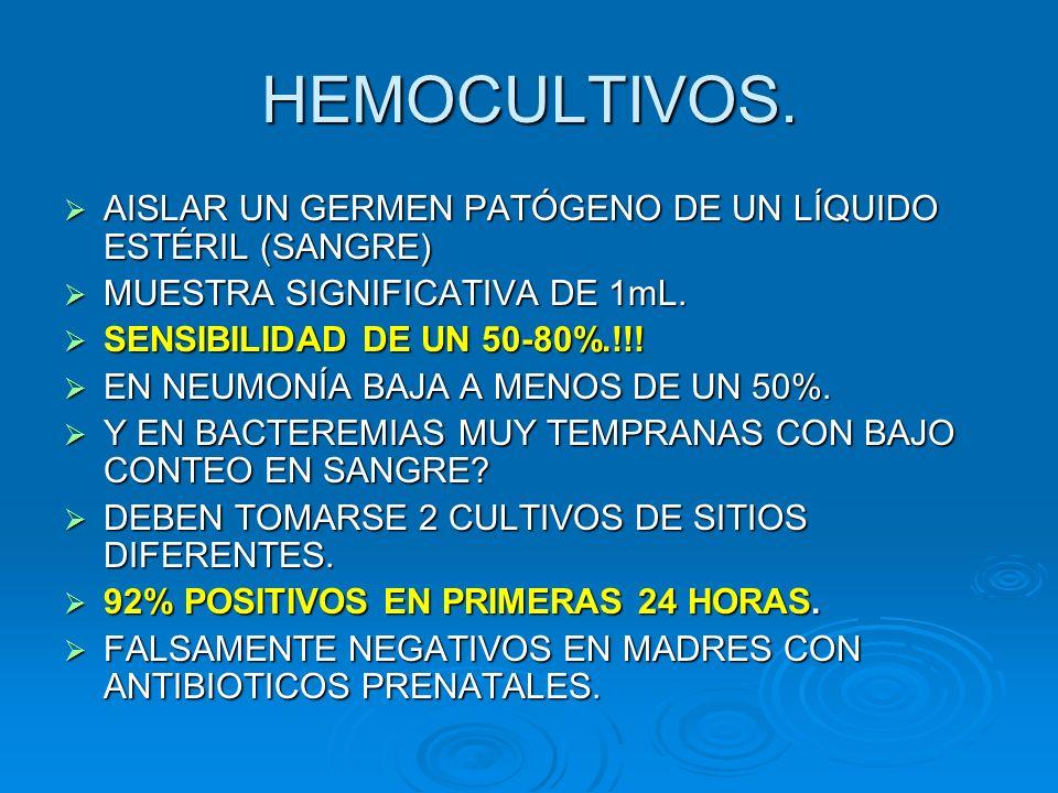 HEMOCULTIVOS. AISLAR UN GERMEN PATÓGENO DE UN LÍQUIDO ESTÉRIL (SANGRE) AISLAR UN GERMEN PATÓGENO DE UN LÍQUIDO ESTÉRIL (SANGRE) MUESTRA SIGNIFICATIVA