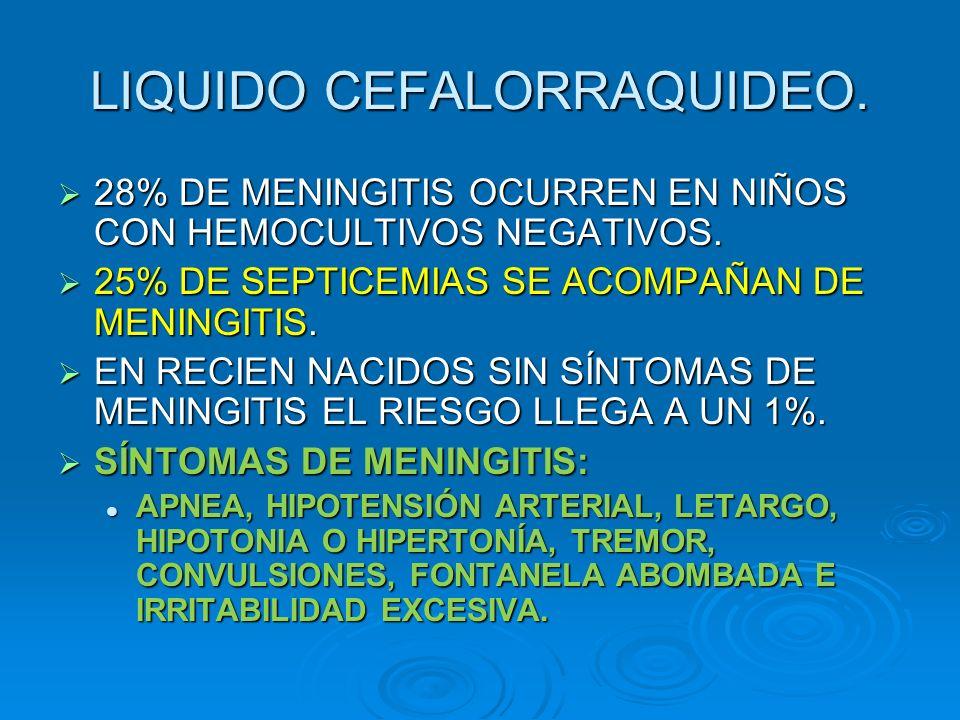 LIQUIDO CEFALORRAQUIDEO. 28% DE MENINGITIS OCURREN EN NIÑOS CON HEMOCULTIVOS NEGATIVOS. 28% DE MENINGITIS OCURREN EN NIÑOS CON HEMOCULTIVOS NEGATIVOS.