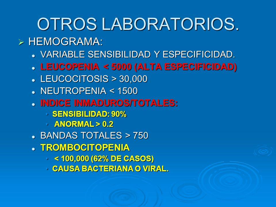 OTROS LABORATORIOS. HEMOGRAMA: HEMOGRAMA: VARIABLE SENSIBILIDAD Y ESPECIFICIDAD. VARIABLE SENSIBILIDAD Y ESPECIFICIDAD. LEUCOPENIA < 5000 (ALTA ESPECI