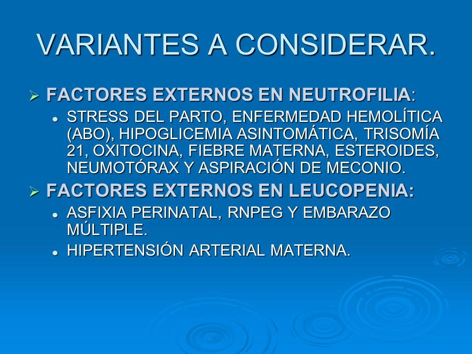 VARIANTES A CONSIDERAR. FACTORES EXTERNOS EN NEUTROFILIA: FACTORES EXTERNOS EN NEUTROFILIA: STRESS DEL PARTO, ENFERMEDAD HEMOLÍTICA (ABO), HIPOGLICEMI