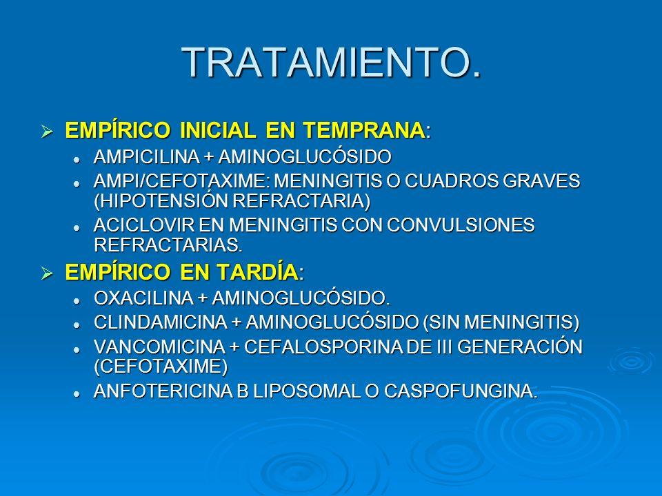 TRATAMIENTO. EMPÍRICO INICIAL EN TEMPRANA: EMPÍRICO INICIAL EN TEMPRANA: AMPICILINA + AMINOGLUCÓSIDO AMPICILINA + AMINOGLUCÓSIDO AMPI/CEFOTAXIME: MENI