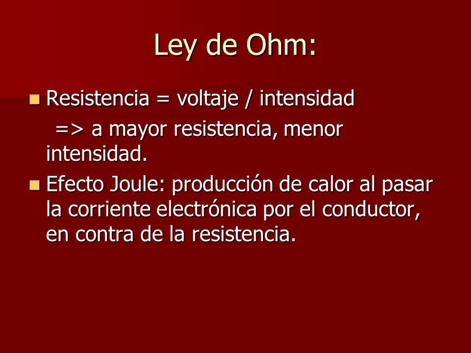 Ley de Ohm: Resistencia = voltaje / intensidad Resistencia = voltaje / intensidad => a mayor resistencia, menor intensidad. => a mayor resistencia, me