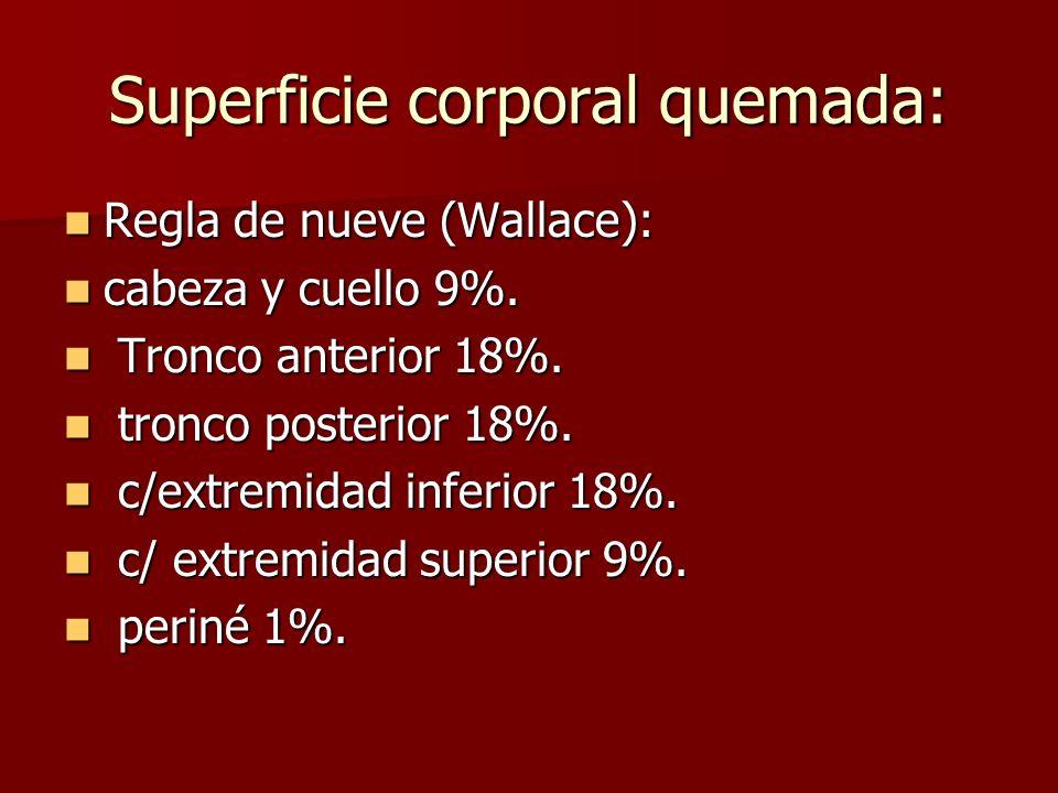 Superficie corporal quemada: Regla de nueve (Wallace): Regla de nueve (Wallace): cabeza y cuello 9%. cabeza y cuello 9%. Tronco anterior 18%. Tronco a