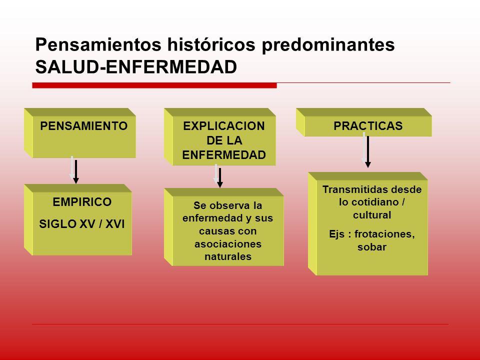 Pensamientos históricos predominantes SALUD-ENFERMEDAD PENSAMIENTOEXPLICACION DE LA ENFERMEDAD PRACTICAS CIENTIFICO SIGLO XVII / XX Explicaciones como un proceso patológico construido de manera metódica y sistemática Descubrimientos por el método científico Práctica médica Diagnóstico tratamiento Atención a la enfermedad Modelo Unicausal Modelo Multicausal Microorganismo / enfermedad responde a un agente causal Enfermedad explicada por variables ambientales, sociales y económicas