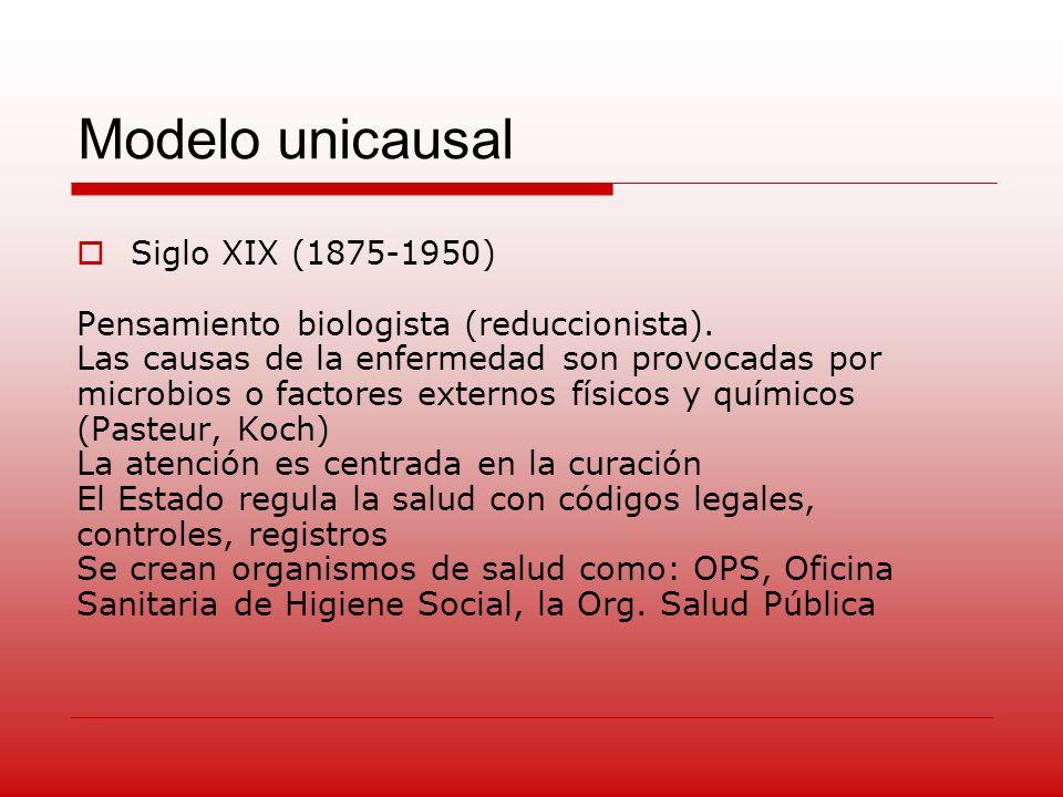Modelo unicausal Siglo XIX (1875-1950) Pensamiento biologista (reduccionista). Las causas de la enfermedad son provocadas por microbios o factores ext