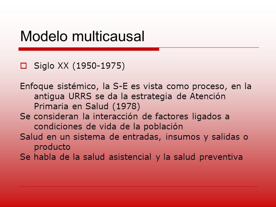 Modelo multicausal Siglo XX (1950-1975) Enfoque sistémico, la S-E es vista como proceso, en la antigua URRS se da la estrategia de Atención Primaria e