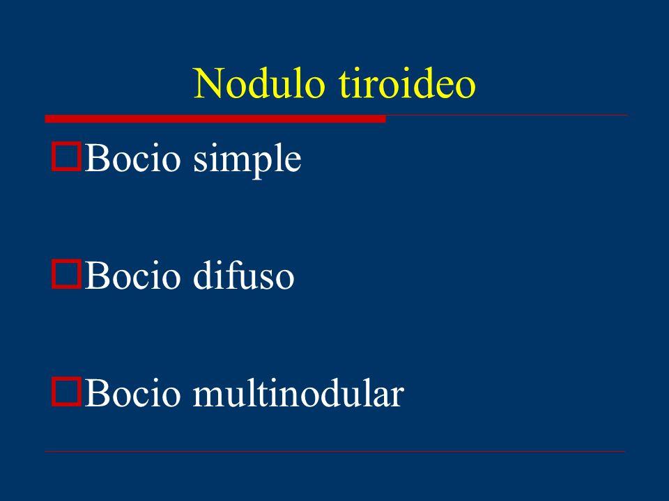 Nodulo tiroideo Bocio simple Bocio difuso Bocio multinodular