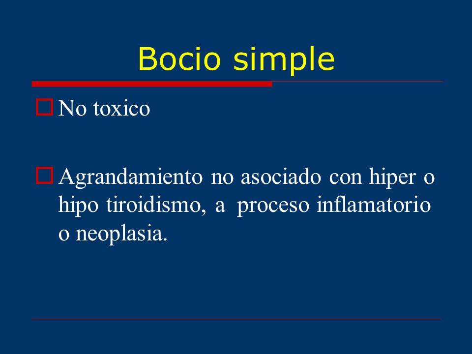 Bocio simple No toxico Agrandamiento no asociado con hiper o hipo tiroidismo, a proceso inflamatorio o neoplasia.