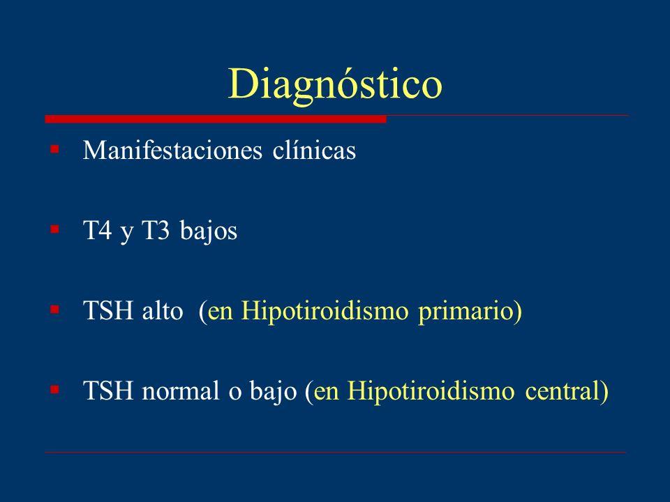 Diagnóstico Manifestaciones clínicas T4 y T3 bajos TSH alto (en Hipotiroidismo primario) TSH normal o bajo (en Hipotiroidismo central)