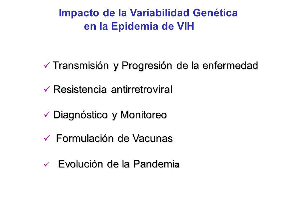 Impacto de la Variabilidad Genética en la Epidemia de VIH Transmisión y Progresión de la enfermedad Resistencia antirretroviral Diagnóstico y Monitore