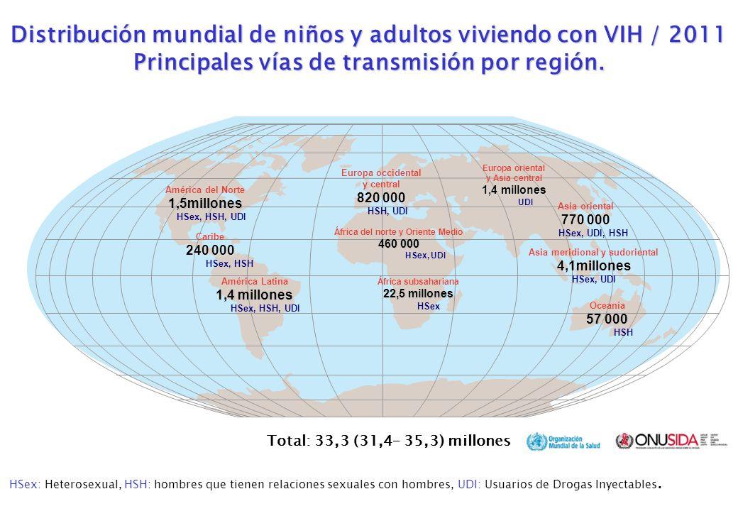 Total: 33,3 (31,4– 35,3) millones Europa occidental y central 820 000 HSH, UDI África del norte y Oriente Medio 460 000 HSex, UDI África subsahariana