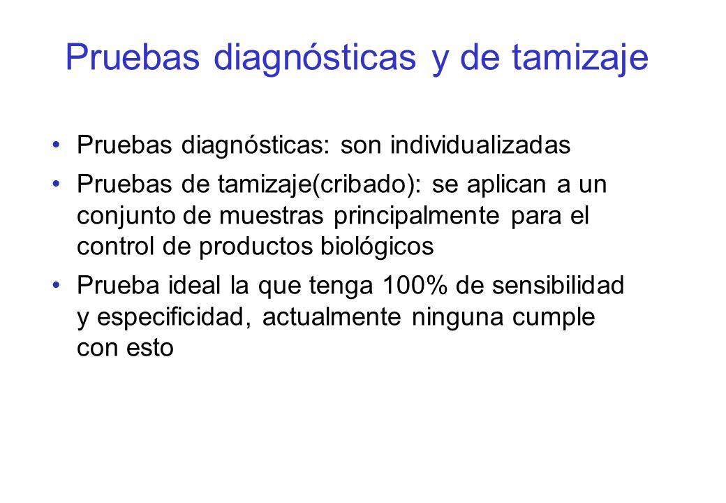 Pruebas diagnósticas y de tamizaje Pruebas diagnósticas: son individualizadas Pruebas de tamizaje(cribado): se aplican a un conjunto de muestras princ