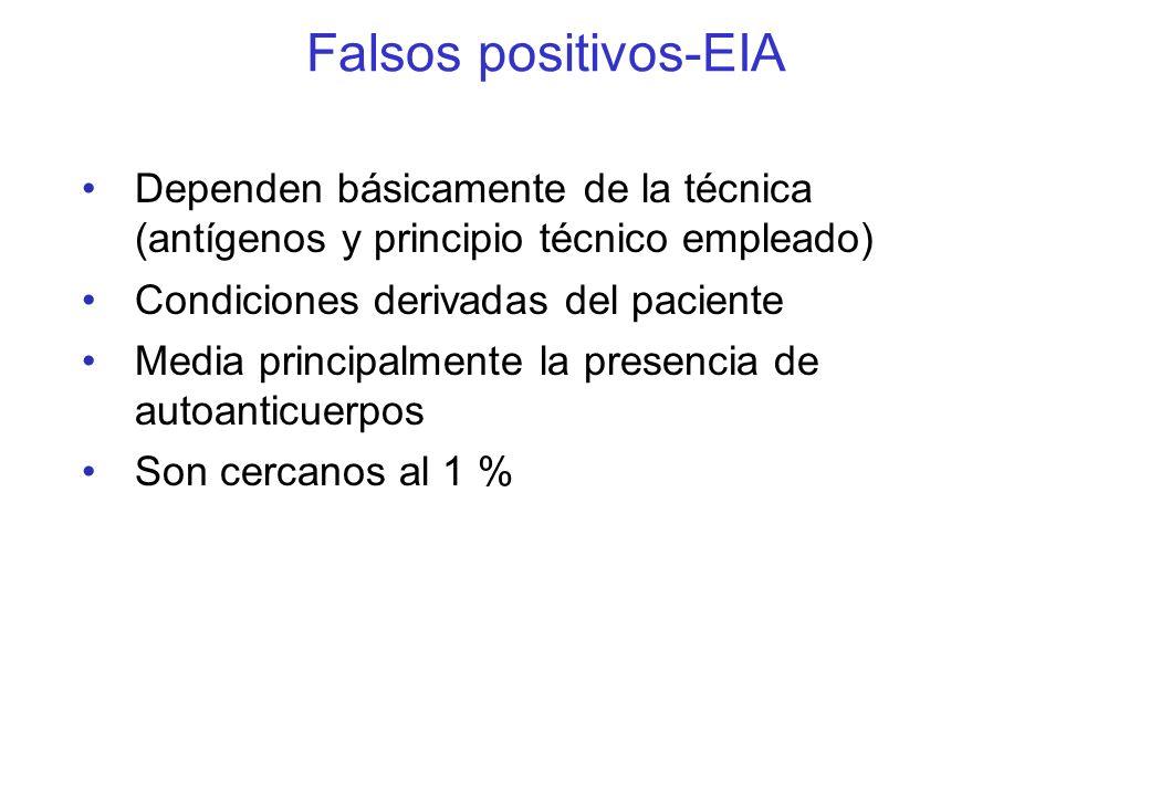 Falsos positivos-EIA Dependen básicamente de la técnica (antígenos y principio técnico empleado) Condiciones derivadas del paciente Media principalmen