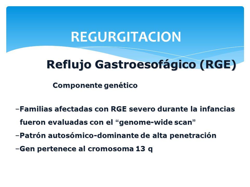 REGURGITACION Reflujo Gastroesofágico (RGE) Componente genético –Familias afectadas con RGE severo durante la infancias fueron evaluadas con el genome