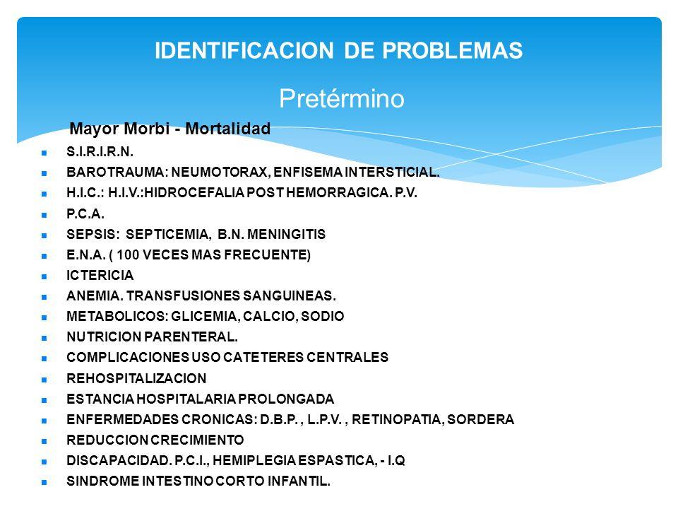 IDENTIFICACION DE PROBLEMAS Pretérmino Mayor Morbi - Mortalidad S.I.R.I.R.N. BAROTRAUMA: NEUMOTORAX, ENFISEMA INTERSTICIAL. H.I.C.: H.I.V.:HIDROCEFALI