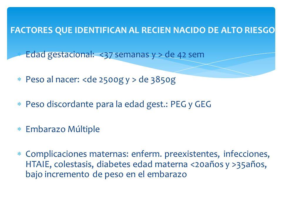 Edad gestacional: de 42 sem Peso al nacer: de 3850g Peso discordante para la edad gest.: PEG y GEG Embarazo Múltiple Complicaciones maternas: enferm.