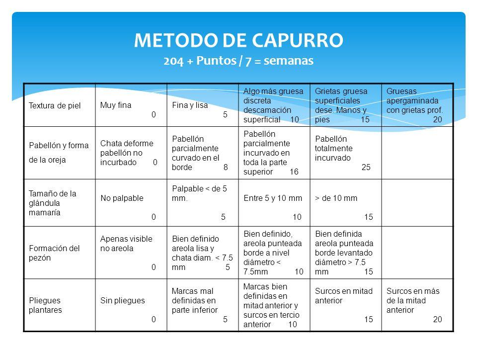 LACTANCIA SENO MATERNO 6 meses exclusiva Más allá del año de edad No combinarla con fórmulas Pediatrics 2005;115:496–506 Pediatrics marzo 2012