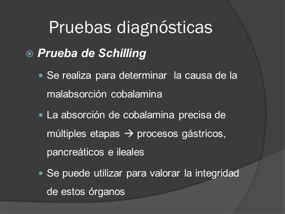 Pruebas diagnósticas Prueba de Schilling Se realiza para determinar la causa de la malabsorción cobalamina La absorción de cobalamina precisa de múlti