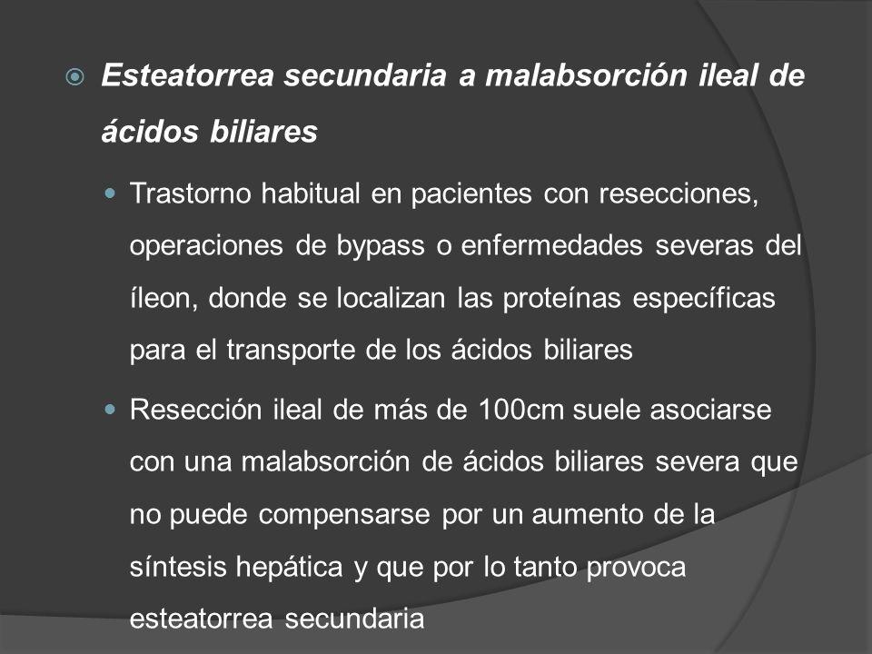 Esteatorrea secundaria a malabsorción ileal de ácidos biliares Trastorno habitual en pacientes con resecciones, operaciones de bypass o enfermedades s