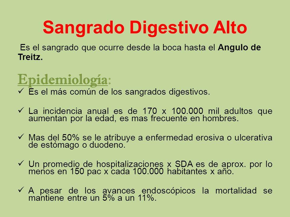 Sangrado Digestivo Alto Es el sangrado que ocurre desde la boca hasta el Angulo de Treitz.