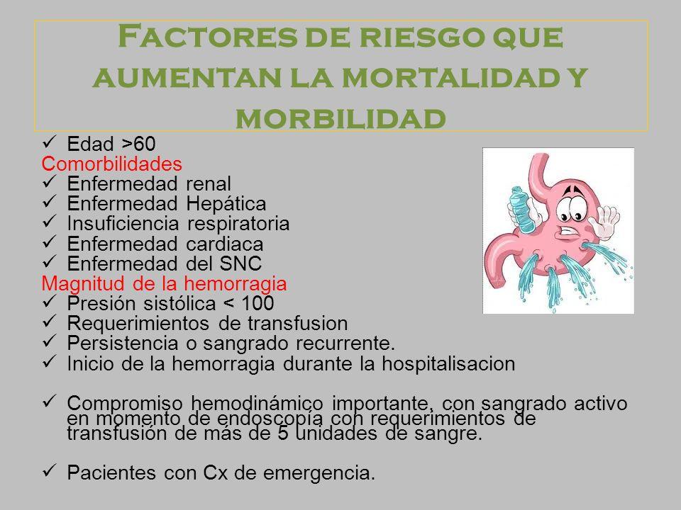 Factores de riesgo que aumentan la mortalidad y morbilidad Edad >60 Comorbilidades Enfermedad renal Enfermedad Hepática Insuficiencia respiratoria Enfermedad cardiaca Enfermedad del SNC Magnitud de la hemorragia Presión sistólica < 100 Requerimientos de transfusion Persistencia o sangrado recurrente.