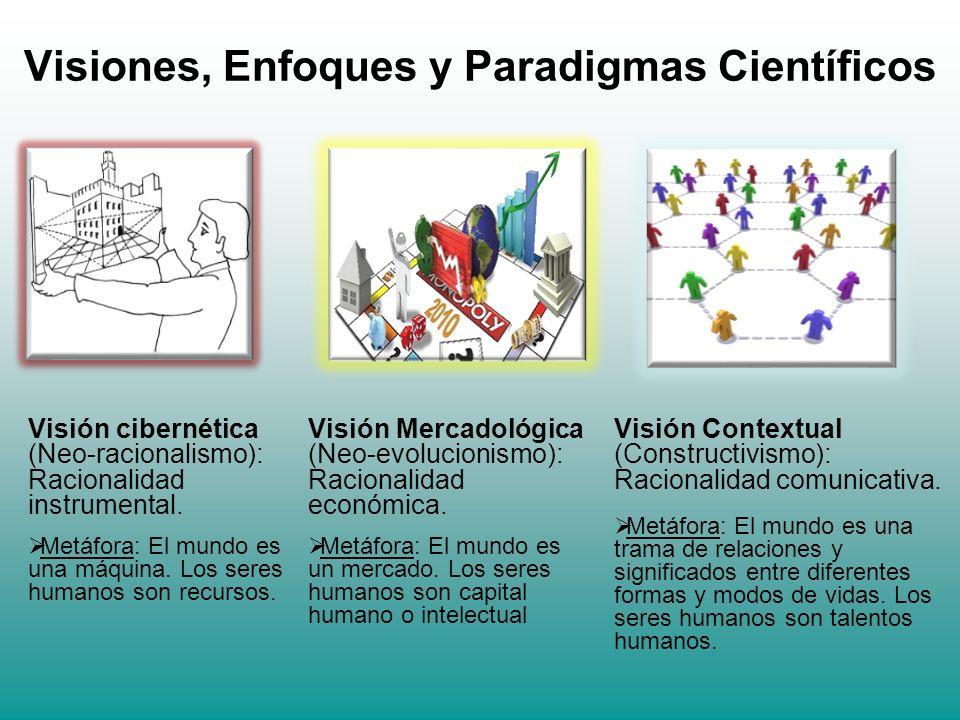 Visiones, Enfoques y Paradigmas Científicos Visión Contextual (Constructivismo): Racionalidad comunicativa. Metáfora: El mundo es una trama de relacio