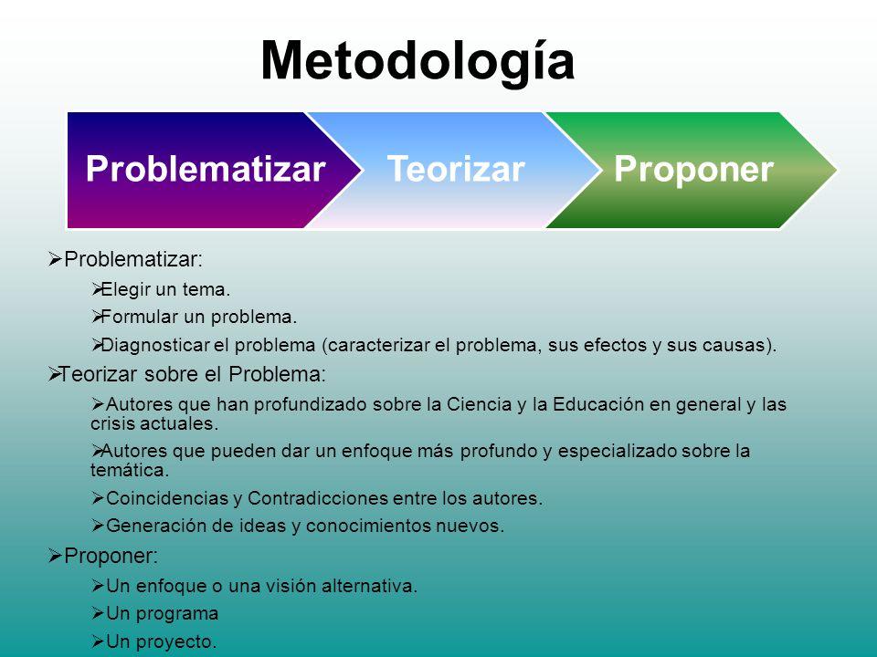 Metodología Problematizar: Elegir un tema. Formular un problema. Diagnosticar el problema (caracterizar el problema, sus efectos y sus causas). Teoriz
