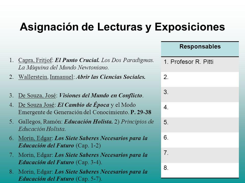 Asignación de Lecturas y Exposiciones 1.Capra, Fritjof: El Punto Crucial. Los Dos Paradigmas. La Máquina del Mundo Newtoniano. 2.Wallerstein, Inmanuel
