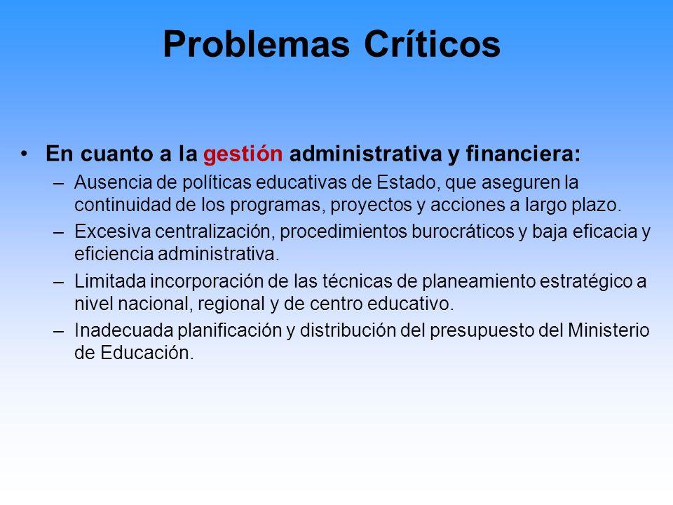 Problemas Críticos Infraestructura física, tecnológica y equipamiento básico: –Situación de la infraestructura escolar.