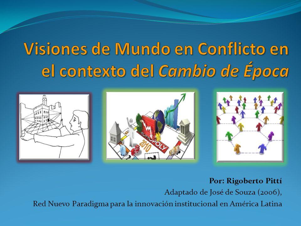 Por: Rigoberto Pittí Adaptado de José de Souza (2006), Red Nuevo Paradigma para la innovación institucional en América Latina