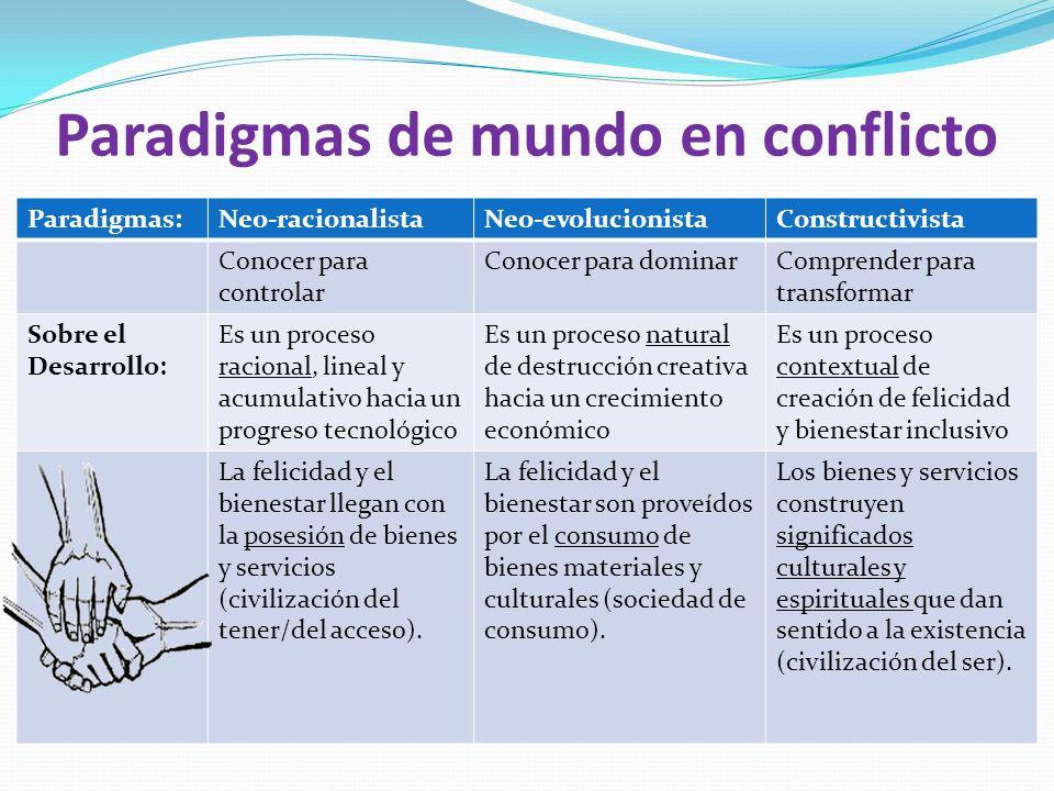 Paradigmas de mundo en conflicto Paradigmas:Neo-racionalistaNeo-evolucionistaConstructivista Conocer para controlar Conocer para dominarComprender par