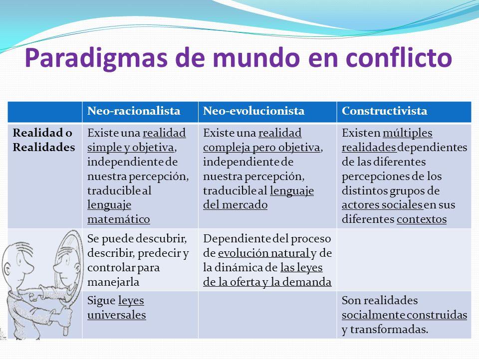 Paradigmas de mundo en conflicto Neo-racionalistaNeo-evolucionistaConstructivista Realidad o Realidades Existe una realidad simple y objetiva, indepen