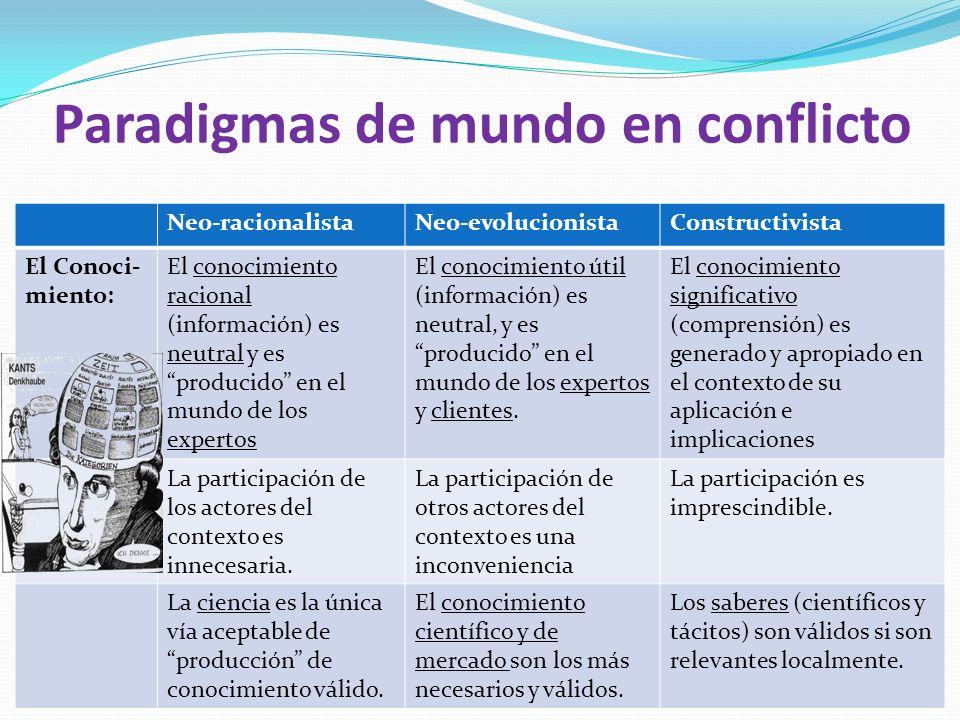 Paradigmas de mundo en conflicto Neo-racionalistaNeo-evolucionistaConstructivista El Conoci- miento: El conocimiento racional (información) es neutral