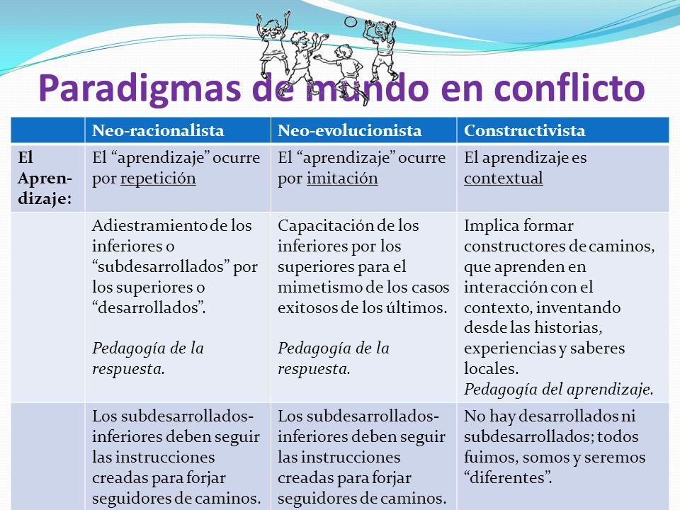 Paradigmas de mundo en conflicto Neo-racionalistaNeo-evolucionistaConstructivista El Apren- dizaje: El aprendizaje ocurre por repetición El aprendizaj