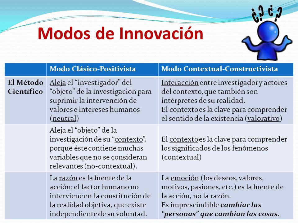 Modos de Innovación Modo Clásico-PositivistaModo Contextual-Constructivista El Método Científico Aleja el investigador del objeto de la investigación