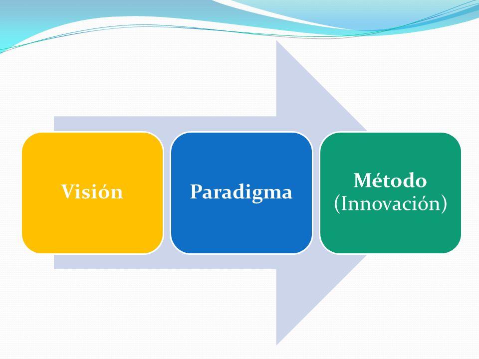 Visión Una Filosofía Orientadora que, en el contexto de los ambientes futuros esperados, conduce a Una Imagen Tangible.