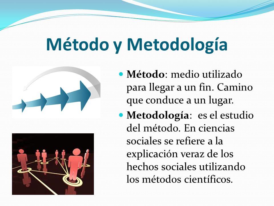 Método y Metodología Método: medio utilizado para llegar a un fin. Camino que conduce a un lugar. Metodología: es el estudio del método. En ciencias s
