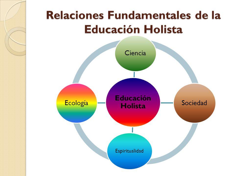 Relaciones Fundamentales de la Educación Holista Educación Holista Ciencia Sociedad Espiritualidad Ecología