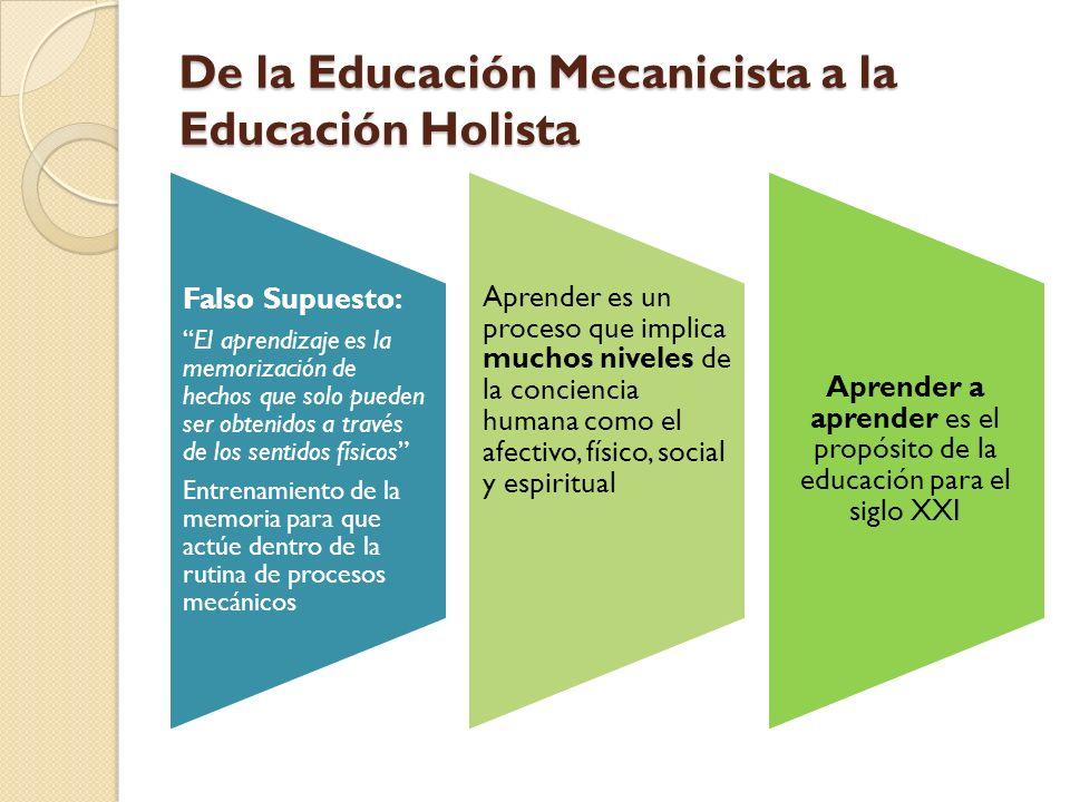 De la Educación Mecanicista a la Educación Holista Falso Supuesto: El aprendizaje es la memorización de hechos que solo pueden ser obtenidos a través