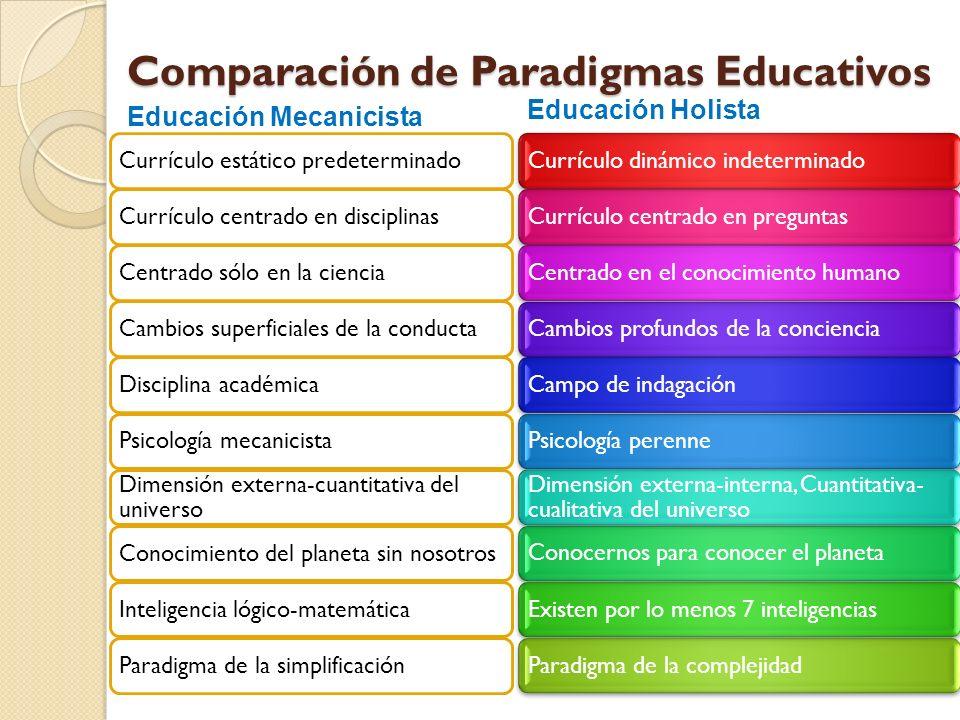 Comparación de Paradigmas Educativos Currículo estático predeterminadoCurrículo centrado en disciplinasCentrado sólo en la cienciaCambios superficiale