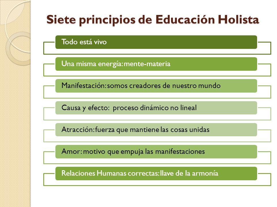 Siete principios de Educación Holista Todo está vivoUna misma energía: mente-materiaManifestación: somos creadores de nuestro mundo Causa y efecto: pr