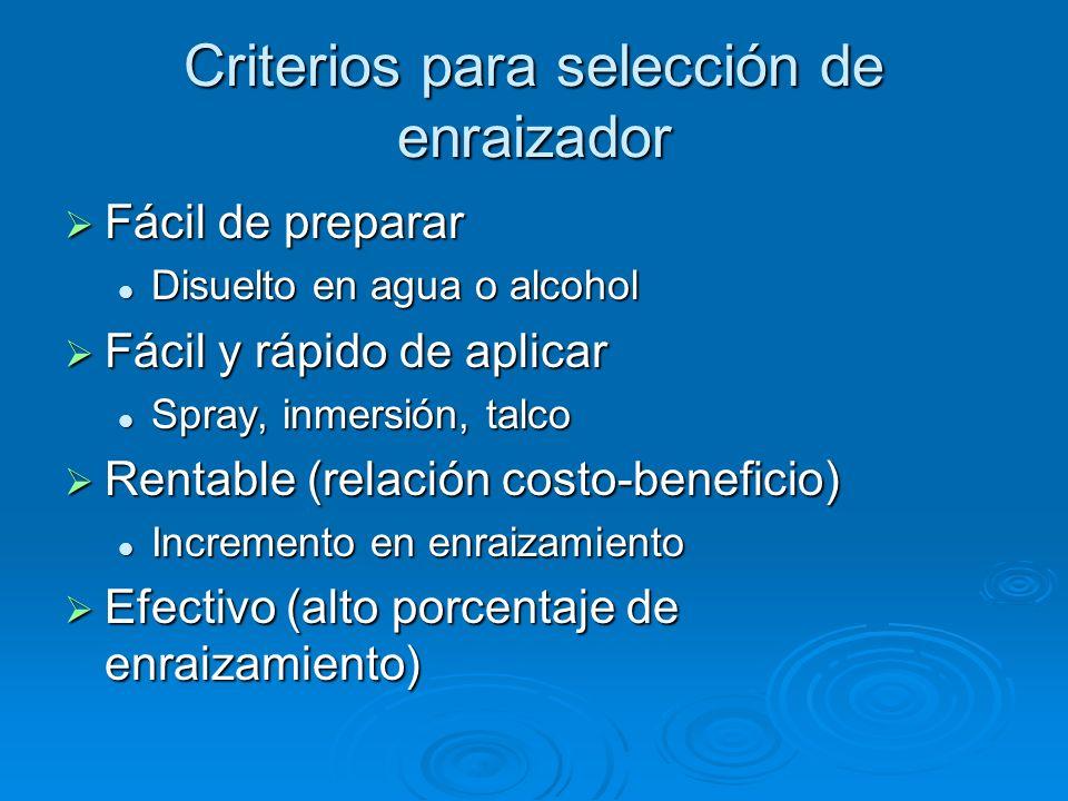 Criterios para selección de enraizador Fácil de preparar Fácil de preparar Disuelto en agua o alcohol Disuelto en agua o alcohol Fácil y rápido de apl