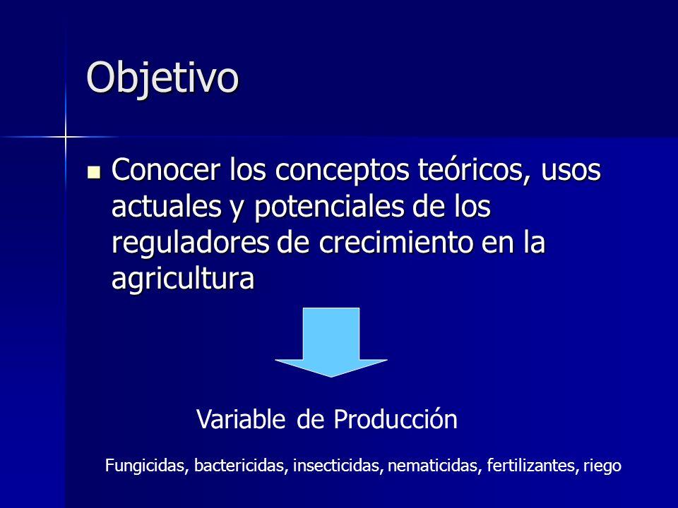 Comparación FertilizanteFungicida Reg.de Crec.