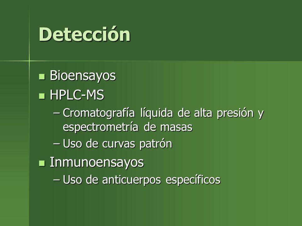 Detección Bioensayos Bioensayos HPLC-MS HPLC-MS –Cromatografía líquida de alta presión y espectrometría de masas –Uso de curvas patrón Inmunoensayos I