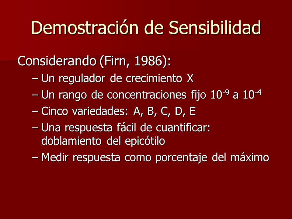 Demostración de Sensibilidad Considerando (Firn, 1986): –Un regulador de crecimiento X –Un rango de concentraciones fijo 10 -9 a 10 -4 –Cinco variedad