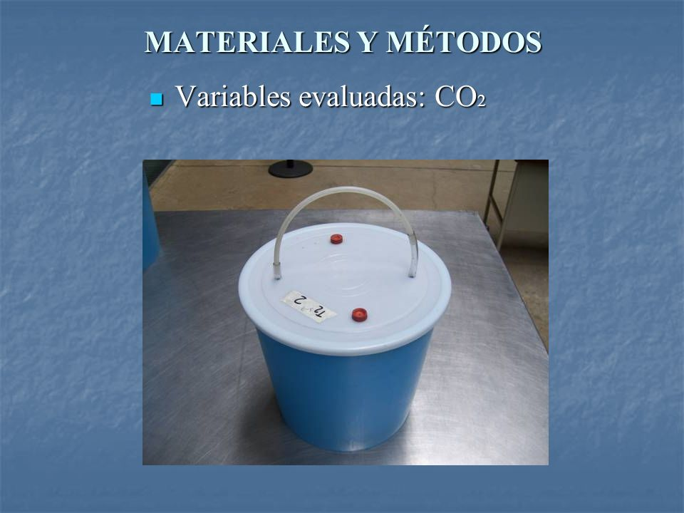 MATERIALES Y MÉTODOS Variables evaluadas: CO 2 Variables evaluadas: CO 2