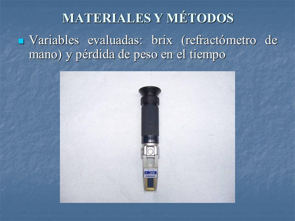 MATERIALES Y MÉTODOS Variables evaluadas: brix (refractómetro de mano) y pérdida de peso en el tiempo Variables evaluadas: brix (refractómetro de mano