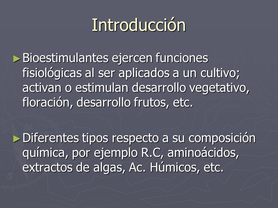 Introducción Bioestimulantes ejercen funciones fisiológicas al ser aplicados a un cultivo; activan o estimulan desarrollo vegetativo, floración, desar
